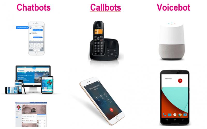 La définition du Voicebot - Réussir son projet de VoiceBot 3