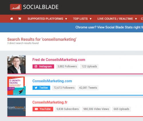 8 stratégies de content marketing à appliquer sur les media sociaux pour booster sa visibilité ! 25