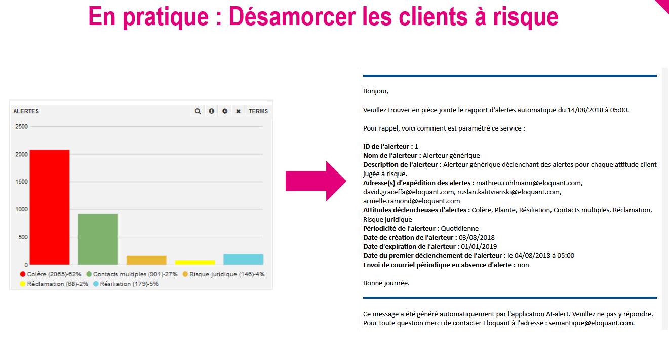 Spécial Responsable de l'Expérience Client : par où commencer pour améliorer l'Expérience Client ? 54