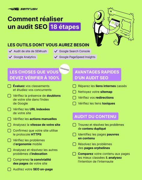 Faites en 5 minutes un audit SEO express (audit référencement naturel) de votre site internet ! 4