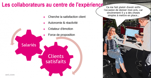 Spécial Responsable de l'Expérience Client : par où commencer pour améliorer l'Expérience Client ? 61