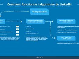 5 astuces simples de Social Selling sur Linkedin - Interview Benoit Lacoste 4