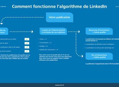 5 astuces simples de Social Selling sur Linkedin - Interview Benoit Lacoste 101