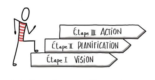 5 principes de vie pour être heureux au travail et dans sa vie privée. 20