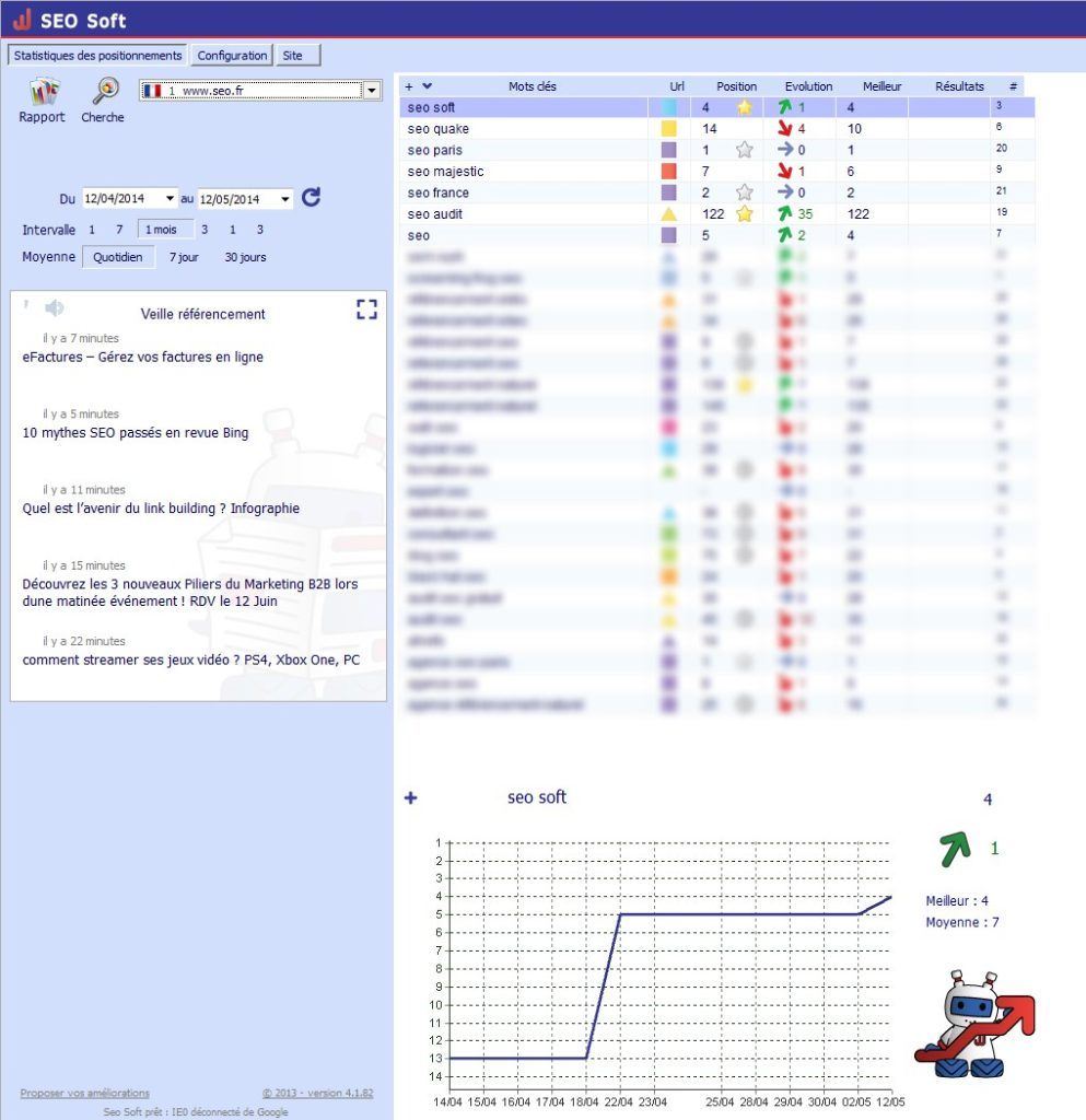 Les 150 logiciels indispensables du Community Manager + toutes les Formations de Community Manager 83