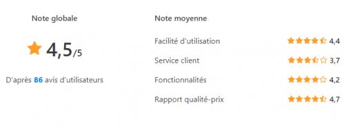 Spécial logiciel CRM : Les 13 meilleurs logiciels de CRM pour une PME en France 41
