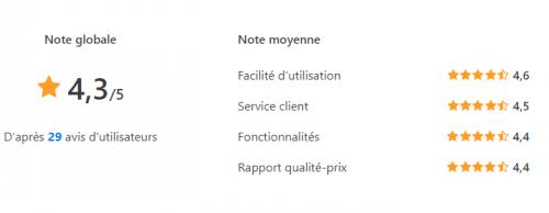 Spécial logiciel CRM : Les 13 meilleurs logiciels de CRM pour une PME en France 32