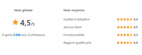 Spécial logiciel CRM : Les 13 meilleurs logiciels de CRM pour une PME en France 19