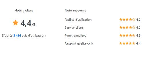 Spécial logiciel CRM : Les 13 meilleurs logiciels de CRM pour une PME en France 30