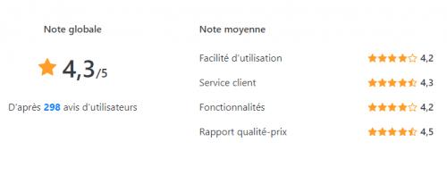 Spécial logiciel CRM : Les 13 meilleurs logiciels de CRM pour une PME en France 38