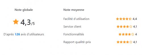 Spécial logiciel CRM : Les 13 meilleurs logiciels de CRM pour une PME en France 22