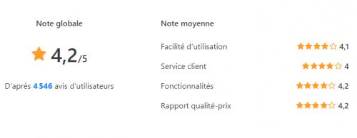 Spécial logiciel CRM : Les 13 meilleurs logiciels de CRM pour une PME en France 16