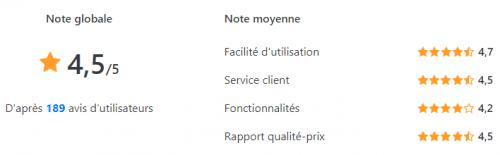 Spécial logiciel CRM : Les 13 meilleurs logiciels de CRM pour une PME en France 9