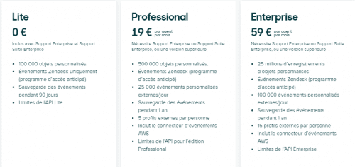 Spécial logiciel CRM : Les 13 meilleurs logiciels de CRM pour une PME en France 23