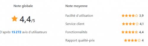 Spécial logiciel CRM : Les 13 meilleurs logiciels de CRM pour une PME en France 27
