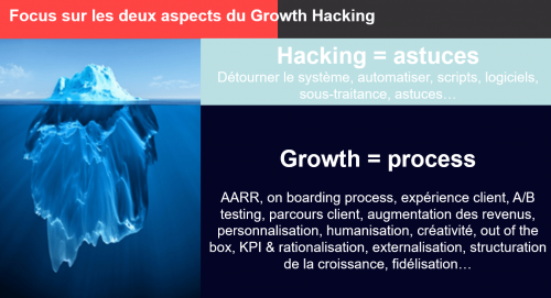 Qu'est ce que le Growth Hacking ? Comment débuter en Growth Hacking ? 3