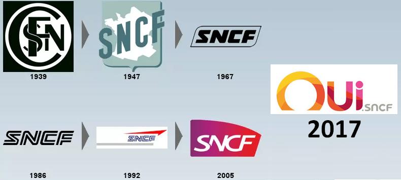 Donnez un coup de jeune à votre marque (logo, slogan...) grâce au rebranding ! 23
