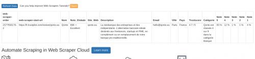Comment faire du Web Scraping : cas pratique avec la récupération des avis clients sur Trustpilot avec webscraper.io 54