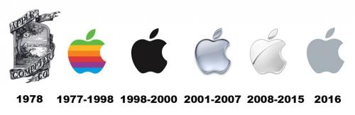 Donnez un coup de jeune à votre marque (logo, slogan...) grâce au rebranding ! 7
