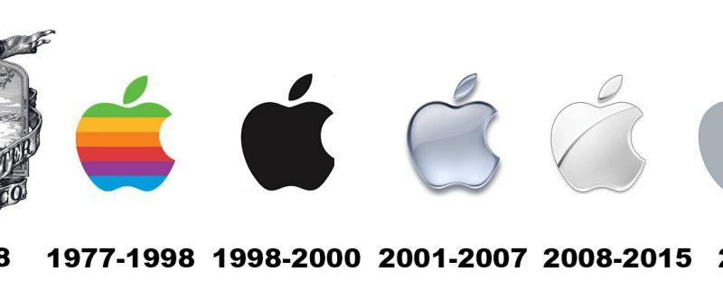 Donnez un coup de jeune à votre marque (logo, slogan...) grâce au rebranding ! 4