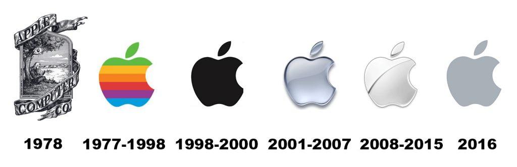 Donnez un coup de jeune à votre marque (logo, slogan...) grâce au rebranding ! 1