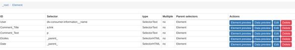 Comment faire du Web Scraping : cas pratique avec la récupération des avis clients sur Trustpilot avec webscraper.io 71