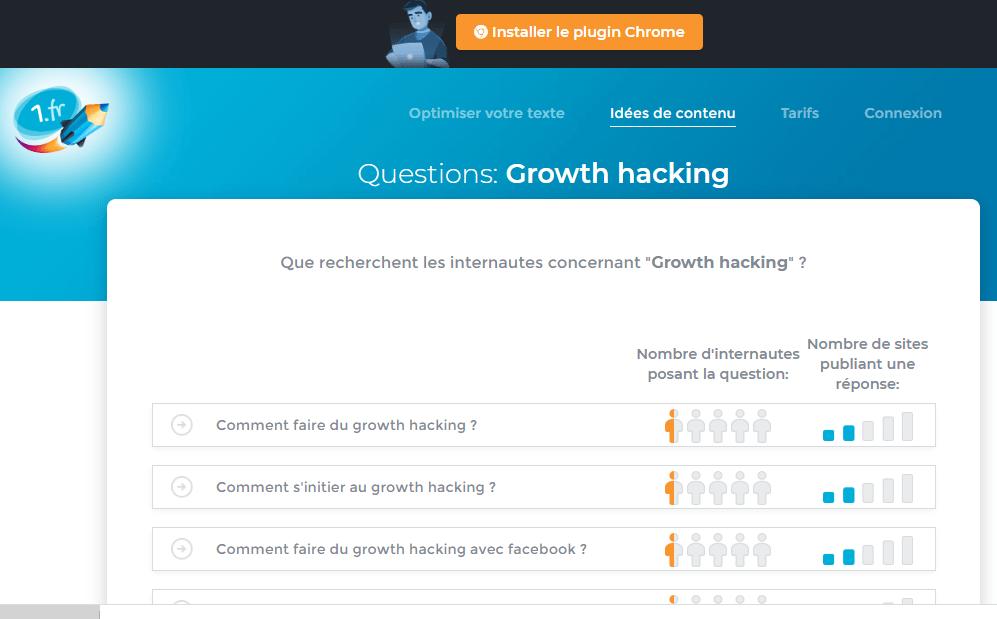 Ma sélection des meilleurs outils de Growth Hacking ! 93