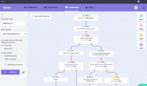Ma sélection des meilleurs outils de Growth Hacking ! 192