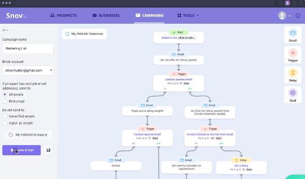 Ma sélection des meilleurs outils de Growth Hacking ! 189