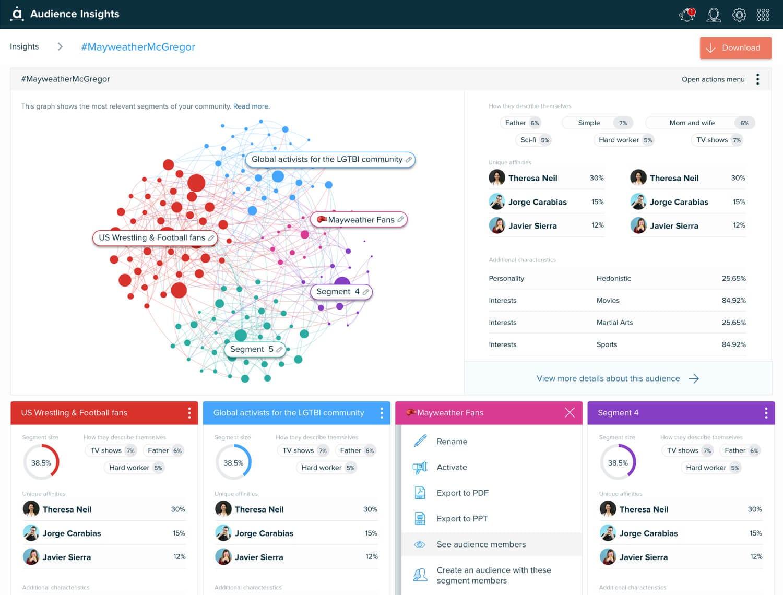 Ma sélection des meilleurs outils de Growth Hacking ! 50