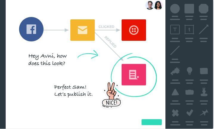 Ma sélection des meilleurs outils de Growth Hacking ! 71