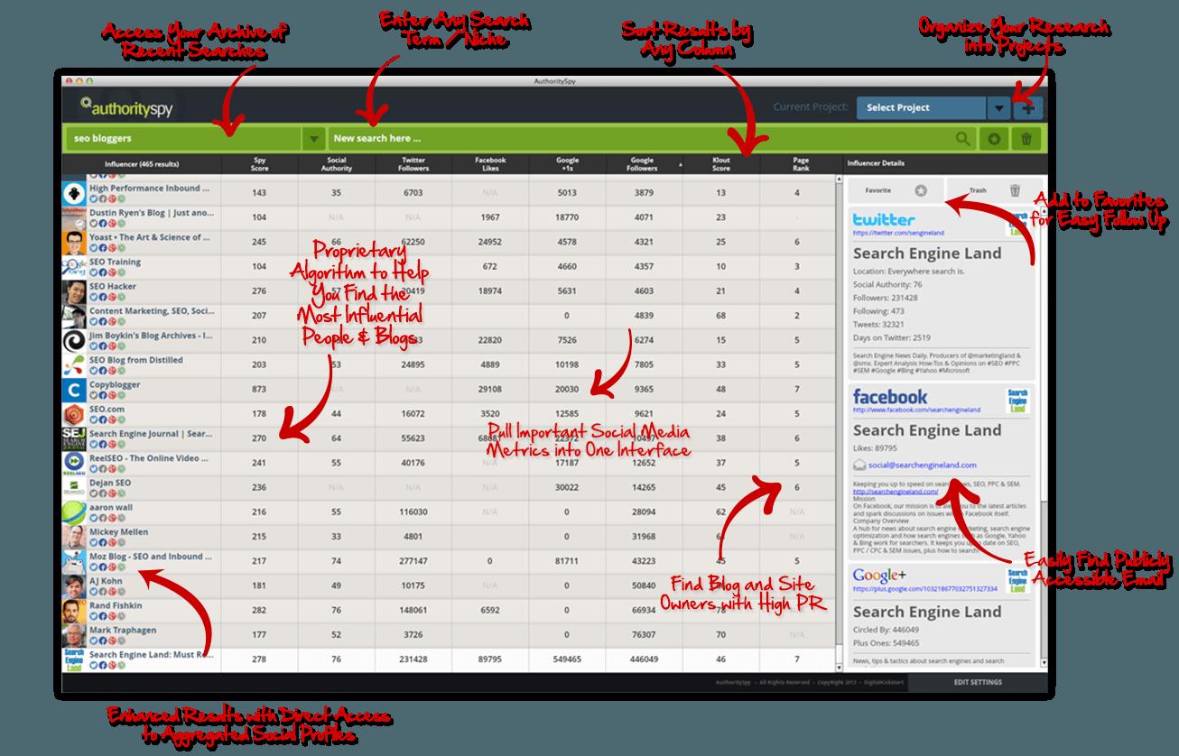 Ma sélection des meilleurs outils de Growth Hacking ! 223