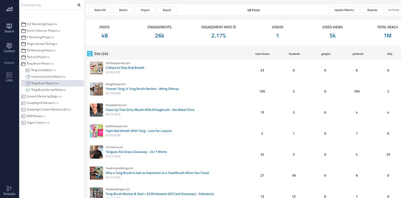 Ma sélection des meilleurs outils de Growth Hacking ! 224