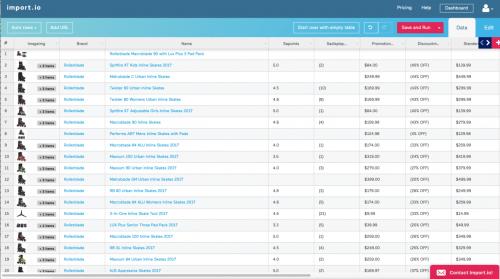 Ma sélection des meilleurs outils de Growth Hacking ! 16
