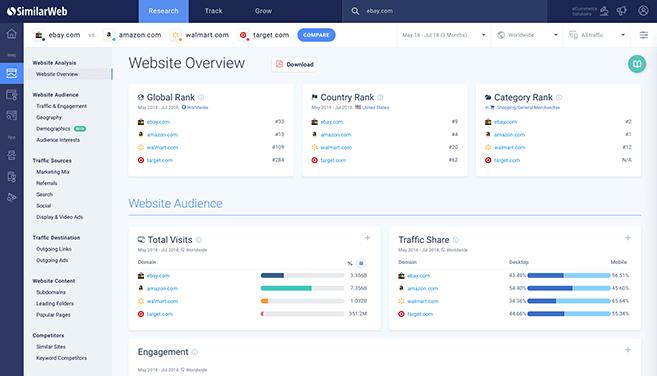 Ma sélection des meilleurs outils de Growth Hacking ! 88