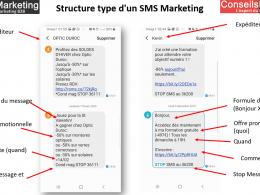 Toutes les étapes pour réussir sa campagne de SMS Marketing ! 6