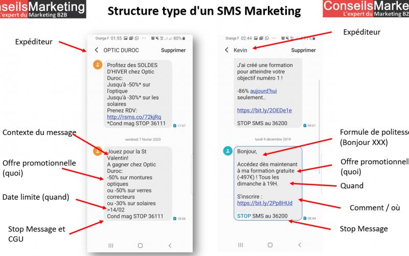 Toutes les étapes pour réussir sa campagne de SMS Marketing ! 5