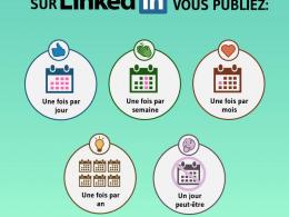 Comment obtenir de l'engagement sur LinkedIn ? 9 types d'articles pour booster votre visibilité ! 19
