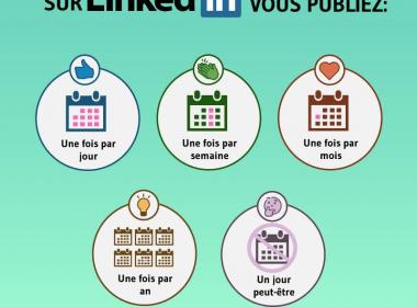Comment obtenir de l'engagement sur LinkedIn ? 9 types d'articles pour booster votre visibilité ! 50