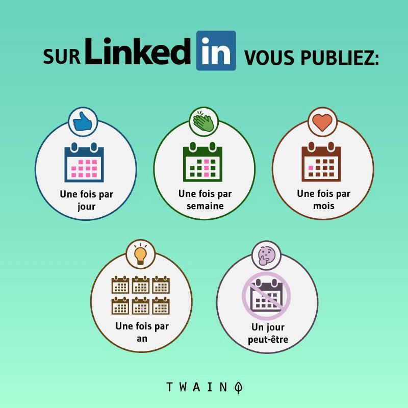 Comment obtenir de l'engagement sur LinkedIn ? 9 types d'articles pour booster votre visibilité ! 1