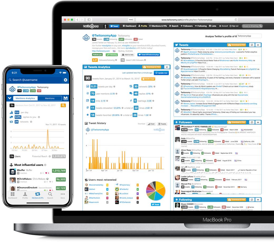Les 150 logiciels indispensables du Community Manager + toutes les Formations de Community Manager 116