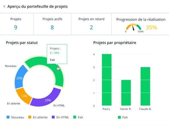 Devenir une entreprise agile : 5 outils pour gagner en efficacité dès demain (signature électronique, CRM, gestion de projets...) ! 17