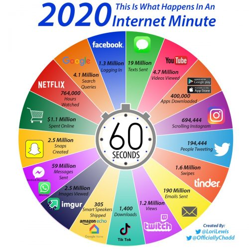 Les 45 stratégies WebMarketing incontournables pour générer du trafic 11