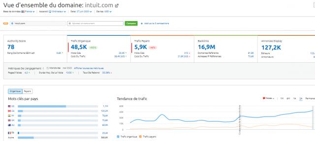 3 sites internet SaaS qui attirent un flux régulier de clients grâce à l'Inbound Marketing B2B 9
