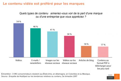 10 conseils pour réussir une vidéo marketing en motion design 5