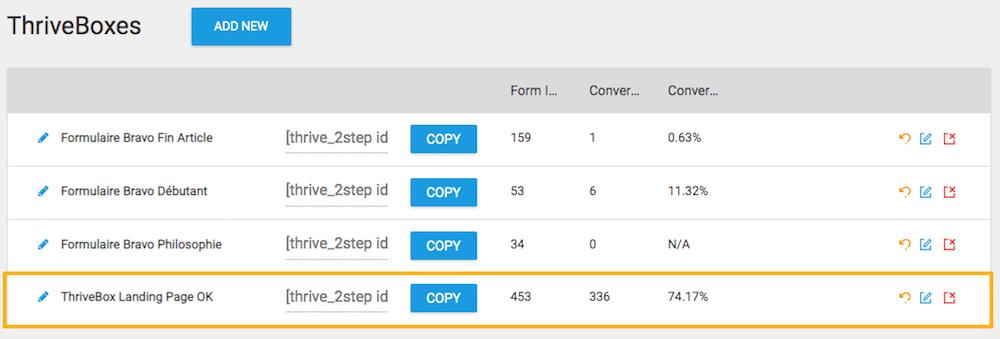 Ma landing page convertit à 74,17% ! Voici tous ses secrets - Exemple de Landing Page Wordpress 4