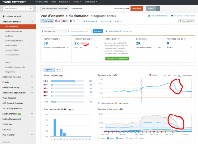 Faites en 5 minutes un audit SEO express (audit référencement naturel) de votre site internet ! 6
