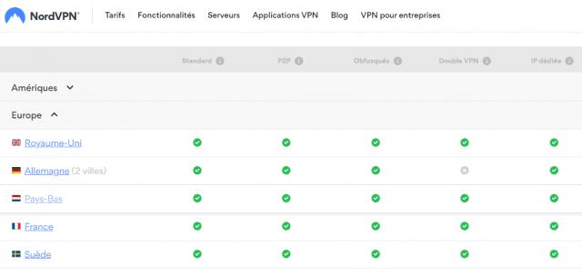 Growth Hacking : Pourquoi et comment mettre en place un serveur VPN ? 7