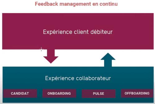 Comment améliorer l'engagement des salariés ? Cas pratique avec iQera et le programme Qer d'engagement des collaborateurs ! 8