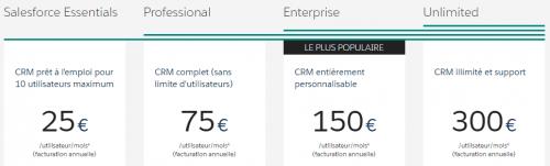 Spécial logiciel CRM : Les 13 meilleurs logiciels de CRM pour une PME en France 28